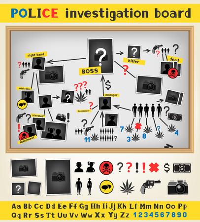 Police investigation board.