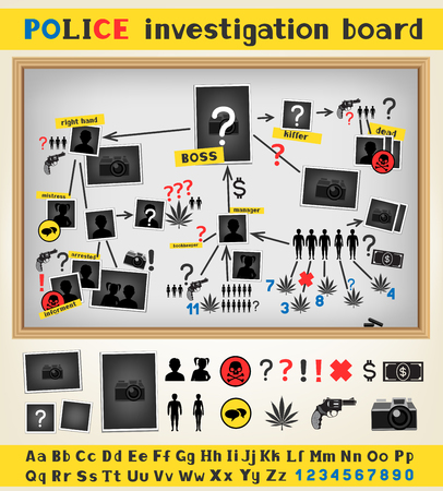 Police investigation board.