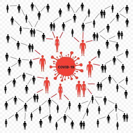 spread coronavirus infection infographics