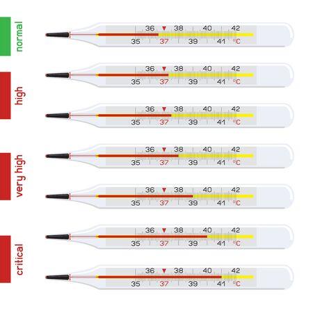 human temperature thermometer set Vektorgrafik