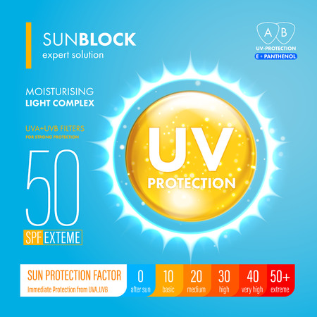 dermatologist: Sunblock SPF gold oil drop strong protection. UV protection solution suncare design. SPF gradation infographic. Illustration