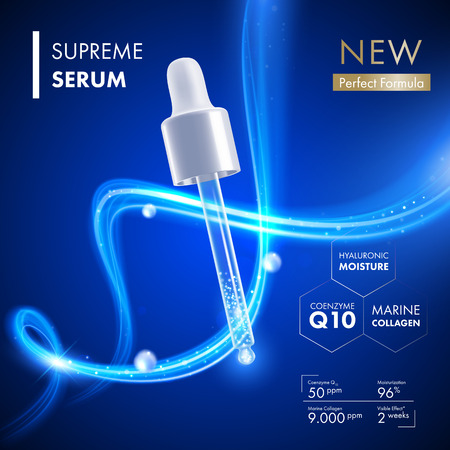 essence: Collagen serum dropper with coenzyme Q10 essence. Premium serum skin care design with neon blue light DNA helix backgrounds. Skincare treatment pack design