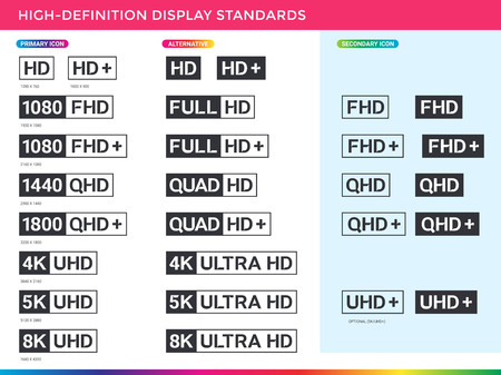 High Definition display resolution icon standard. Vector TV screen resolution symbol set of 8K, 5K, 4K Ultra, Quad HD, Full HD and others with alternatives.