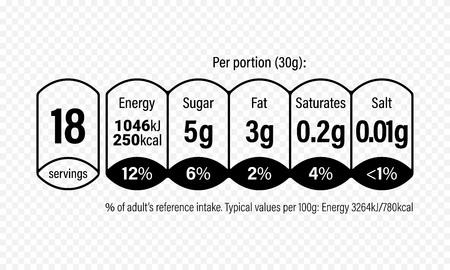 Voedingsfeiten informatielabel voor graanverpakking. Vector dagelijkse waarde ingrediënt bedragen richtlijn ontwerpsjabloon voor calorieën, cholesterol en vetten voor melk of voedselpakket