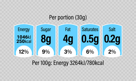 Nutrition Facts information label for cereal box package. Vector daily value ingredient amounts guideline design template for calories, cholesterol and fats for food and milk package Illustration