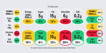Nutrition facts information label for cereal box package. Vector daily value ingredient amounts guideline design template for calories, cholesterol and fats in grams and percent