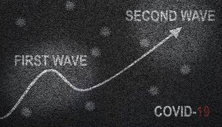 Concept of COVID-19 cornoavirus second wave infection following first wave and flattening of the curve illustrated by graph and virus symbols drawn on asphalt. Concept of new cases after easing of coronavirus restrictions.