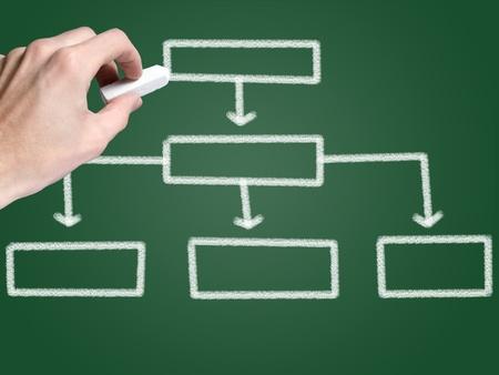 Blank strategy chart on blackboard photo