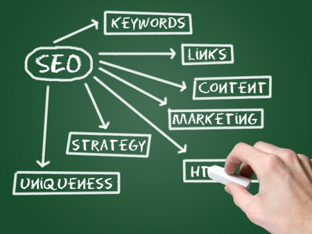 keywords link: Web SEO chart on blackboard Stock Photo