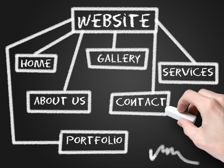 website development schema Stock Photo