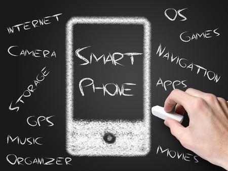 smartphone on blackboard photo