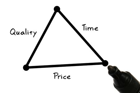 quality time: time, price, quality