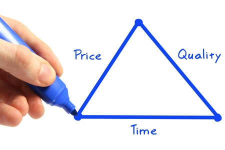 pen quality: triangle of time, price, quality Stock Photo