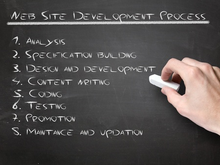 website development process photo