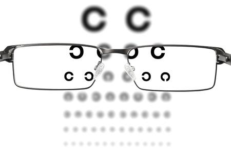 sight chart: prueba de la vista