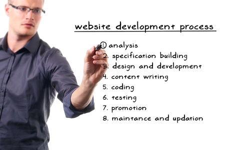 website plan: website development project Stock Photo