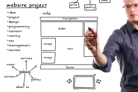 ontwikkeling: website ontwikkeling project op whiteboard