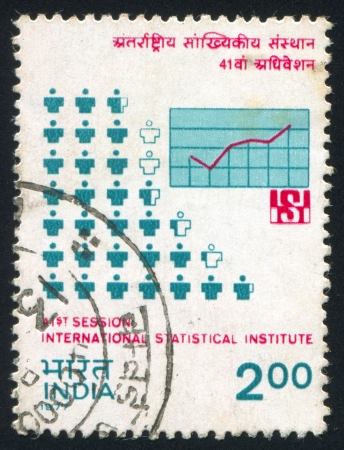 population growth: INDIA - CIRCA 1977: stamp printed by India, shows diagram of Population Growth, circa 1977