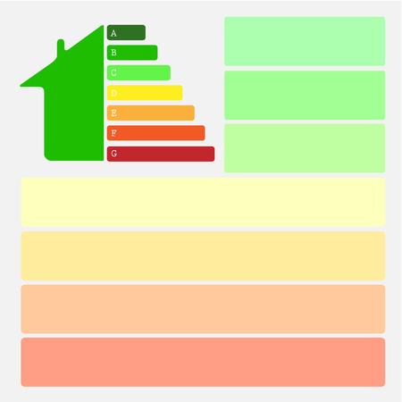 edifice: Energy label of house