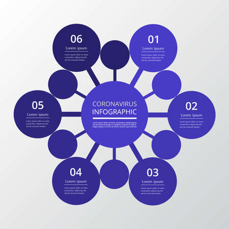 Simple infographic illustration of Coronavirus COVID-19 with 6 options, steps or processes.