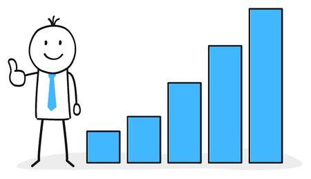 Finance chart growth