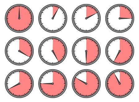 Time duration set