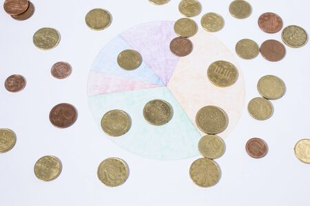 Trading pie graphic with euro coins in a composition