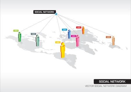 international network: 3D Diagram Of Social Network