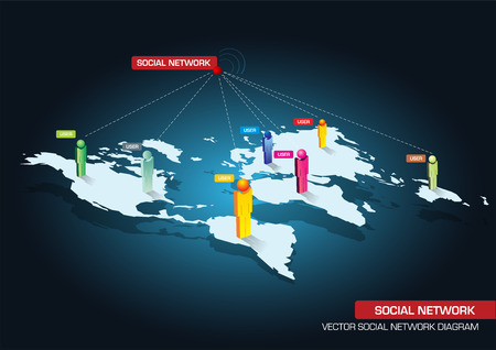 socialnetwork: Vector diagram of social network. Illustration with the continents and people showing connections to social networks. Illustration