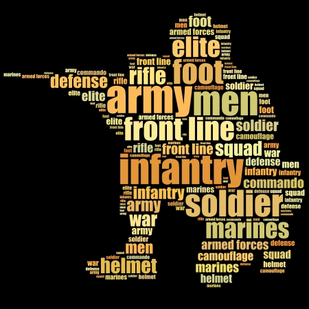 Army and military words cloud concept