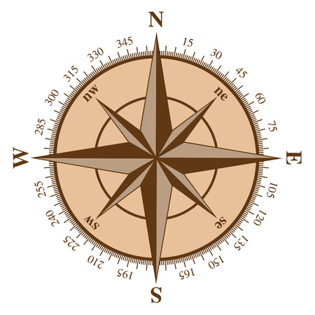 Compass wind rose. Vector illustration Ilustrace