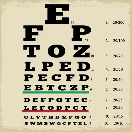 eye chart: Vintage style grunge eye chart, vector illustration