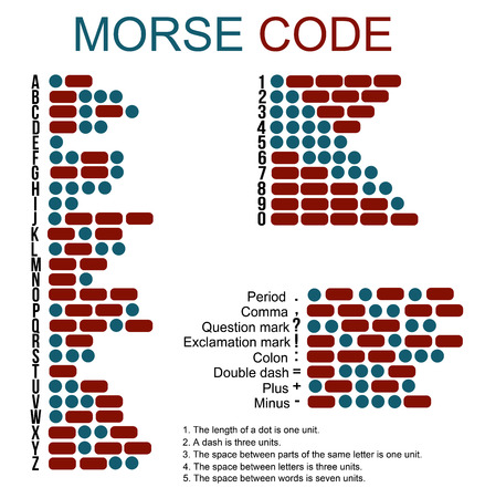 morse code: Morse code (useful for education ) - vector illustration