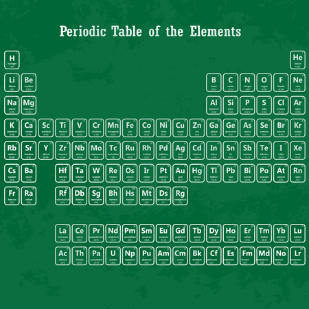 Periodic Table of the Elements with atomic number, symbol and weight on chalk board