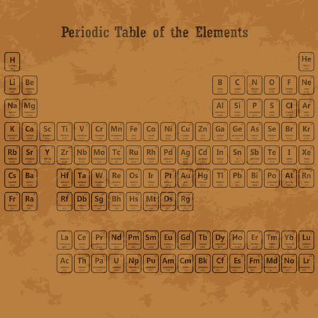 actinoids: Periodic Table of the Elements with atomic number, symbol and weight on grunge board