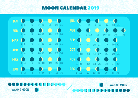 alendar of moon phases for each day