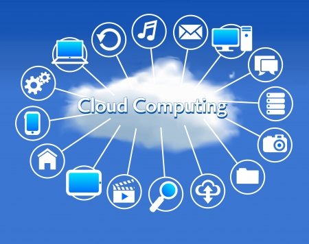 Cloud Computing concept- Client computers communicating with resources in the cloud  Vector