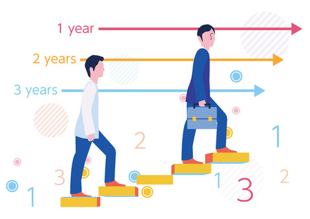 Step-up and graph of 3 years to become a regular employee from temporary staffing-Flat design concept Illustration