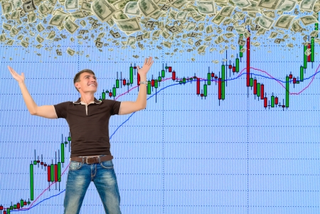 Making a profit in the stock market