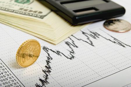 De financiële strategie van de beurzen op verschillende perspectieven
