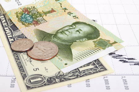 Quotations of of the RMB to the dollar on the foreign exchange market.