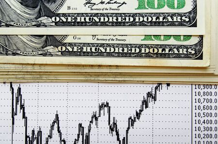 Groei van de wisselkoers op de dollar.