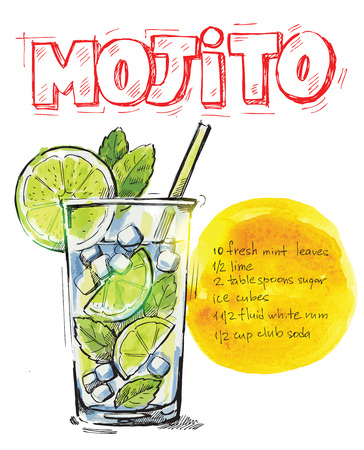vector hand drawn picture of mojito glass photo