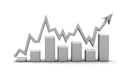 bedrijfsfinanciering grafiek, diagram, bar, grafische