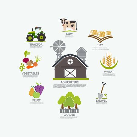 illustration agriculture. Cow, tractor, vegetables, fruit, garden, shovel, wheat, hay. Light background raster copy
