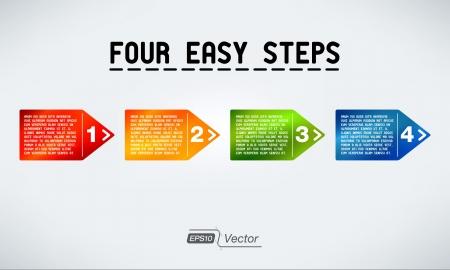 Four Easy Steps