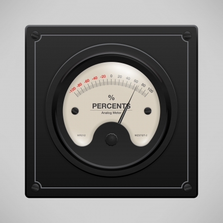 analog: Analog meter