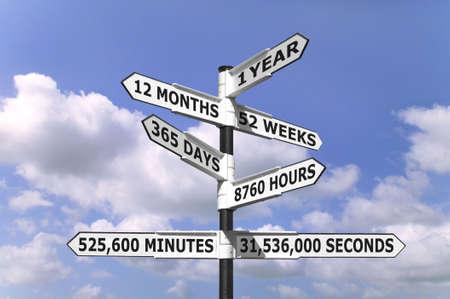 epoch: Concetto di tempo l'immagine di una persona nei confronti di un cartello blu cielo poco nuvoloso indicando uno anno diviso in mesi, settimane, giorni, ore, minuti e secondi.