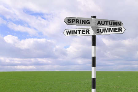 timescale: Signpost with the names of the four seasons