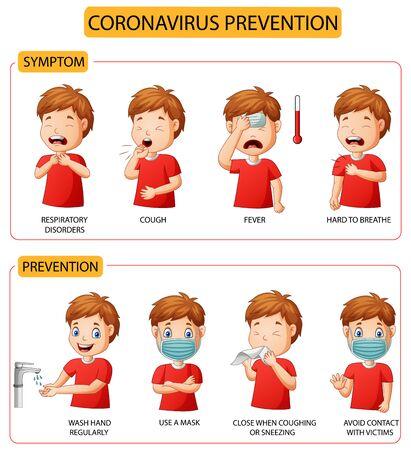 Prevention information illustration related to Coronavirus. Vector illustration